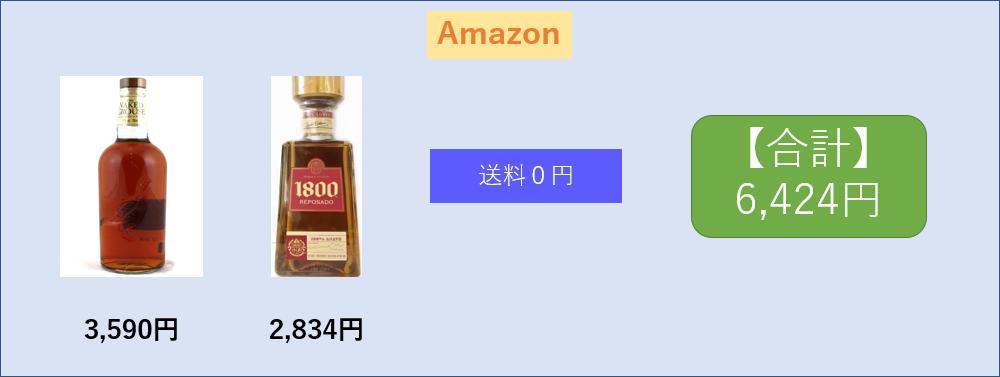 Amazonで注文した場合